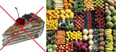 Как работает диета?